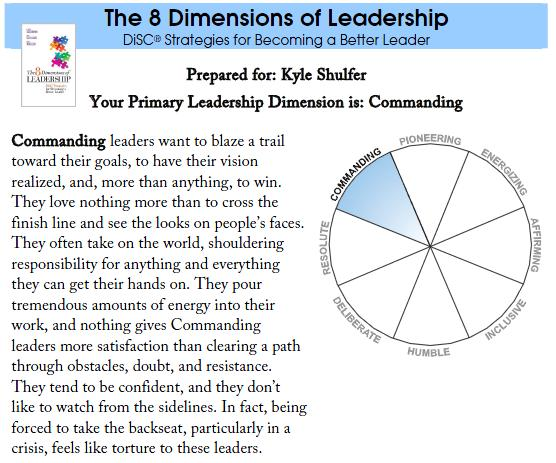 leadership and initial self assessment Self-assessment tool (blank any leadership researchers have weighed in on natural born aptitudes are present as an initial step toward furnishing an.